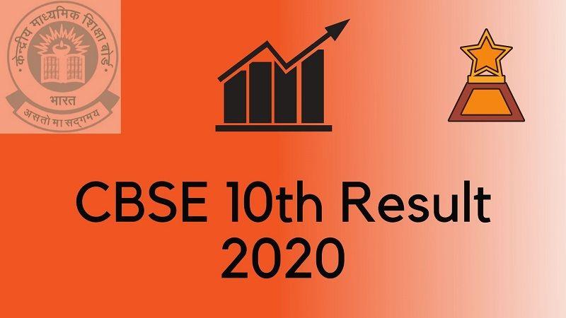 CBSE 10th Result