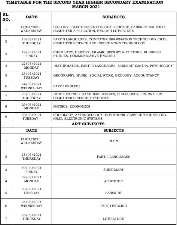 DHSE Kerala Plus Two Time Table 2021