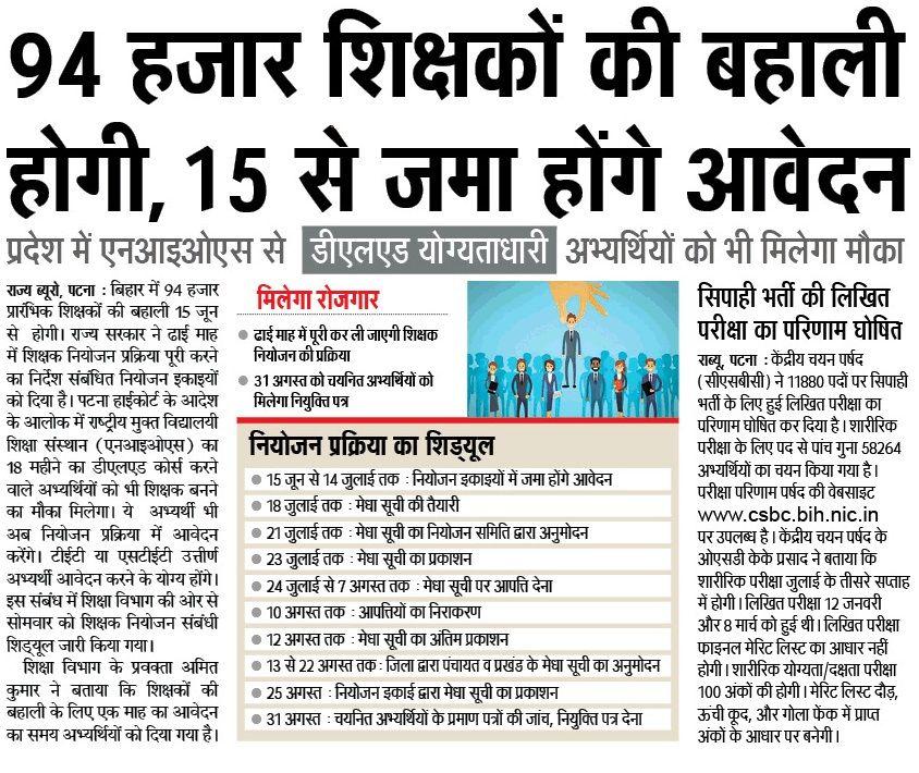 Bihar Primary Teacher 2020