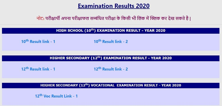 CGBSE.nic.in 10th 12th Result 2020