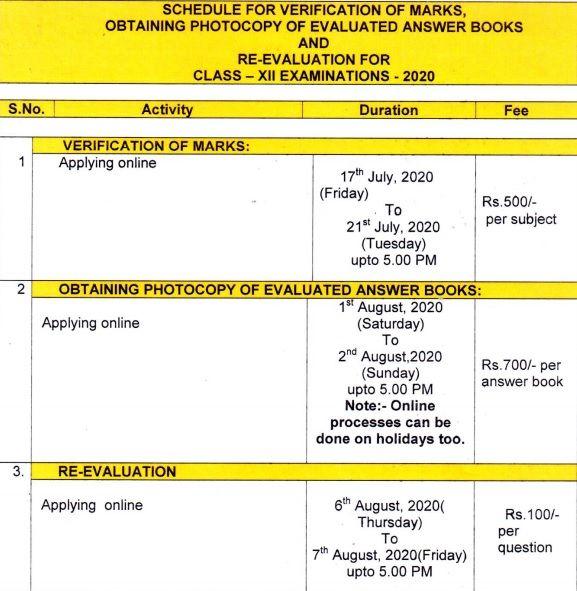CBSE Class XII Revaluation