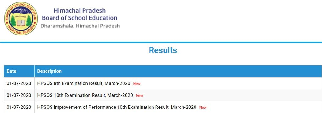 HPBOSE SOS 10th, 8th, Improvement of Perrformance 10th Result 2020