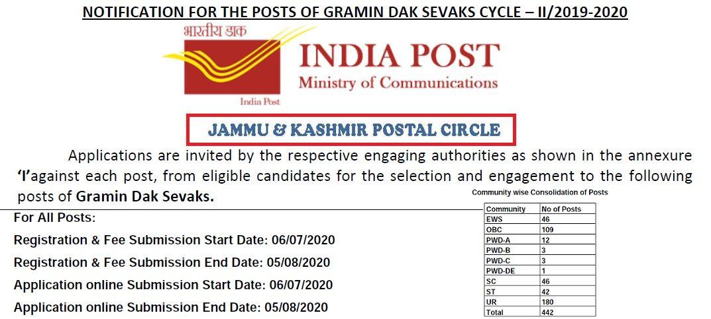 JK Postal Circle Recruitment 2020