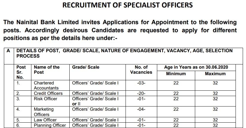 Nainital Bank Recruitment 2020 Apply Specialist Officer