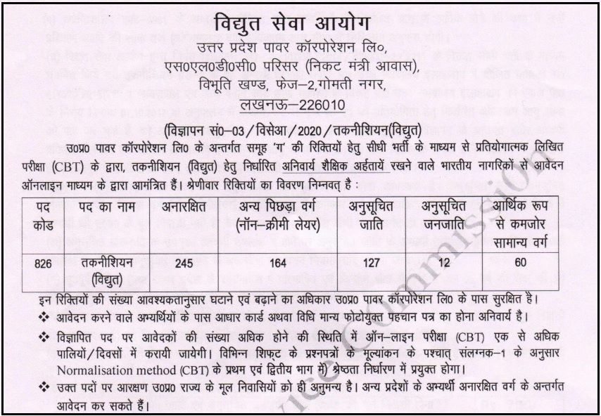 UPPCL Technician Recruitment 2020 Electrical Online Form