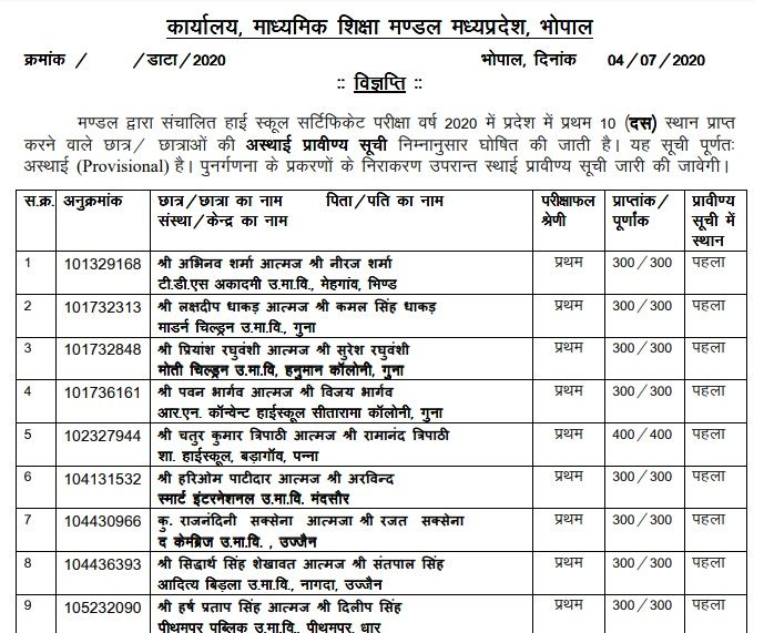 mpbse 10th merit list 2020