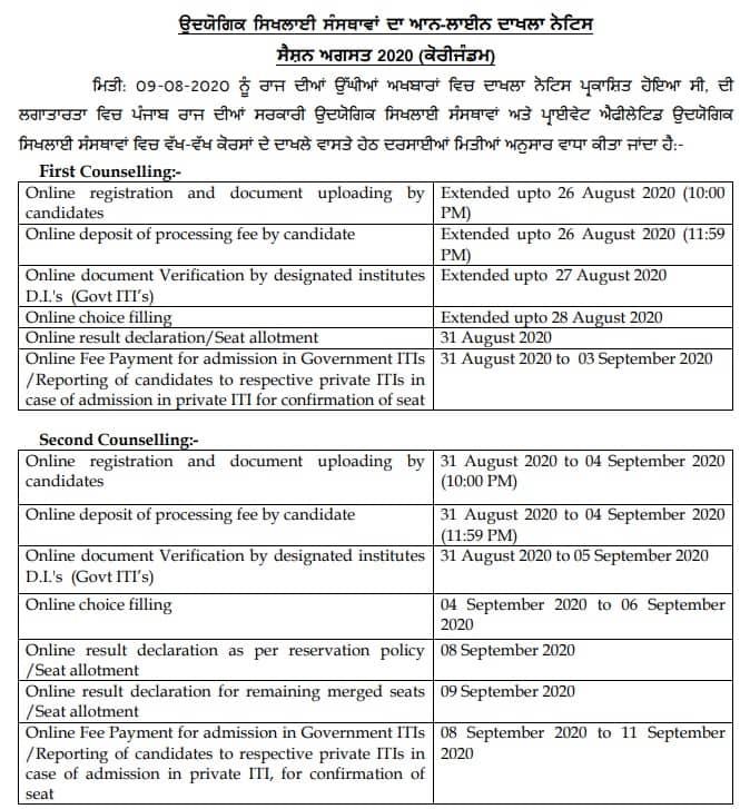 ITI Punjab Merit List 2020 PDF