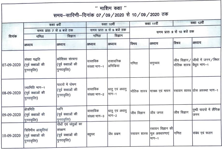MPBSE Class 9-11 Timetable 2020 September