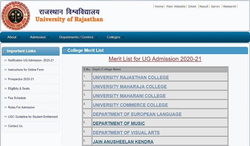 Rajasthan University 3rd Merit List 2020 Cut Off