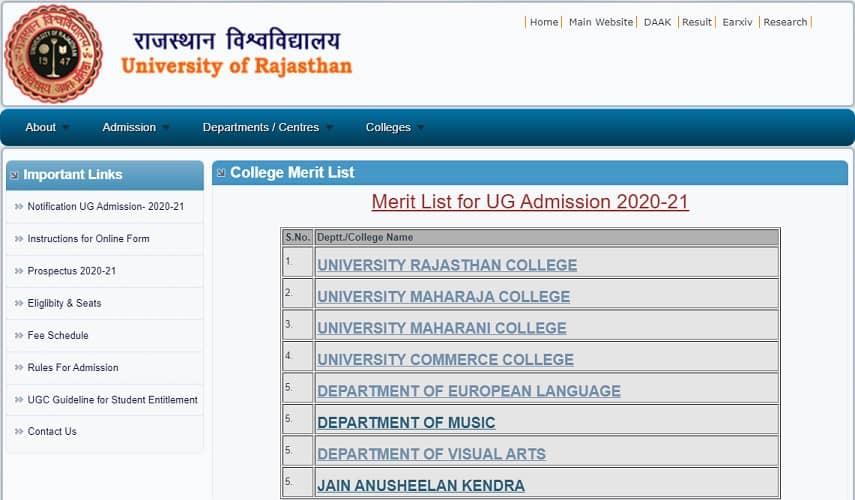 Rajasthan University 3rd Merit List 2020 Cut Off