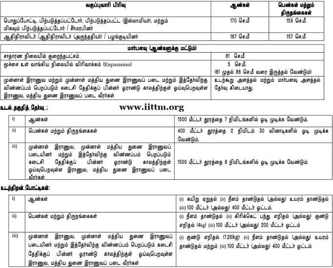 TNUSRB Physical Syllabus PC Exam 2020 PDF Tamil