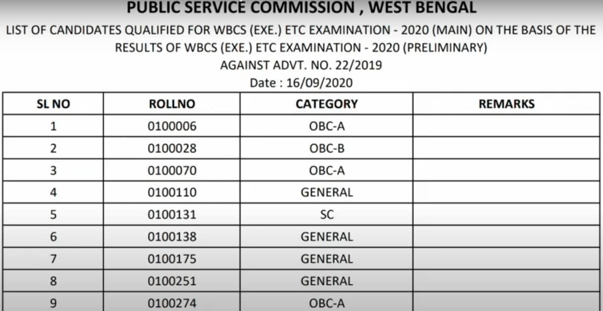 WBCS Prelims Result 2020 iittm.org