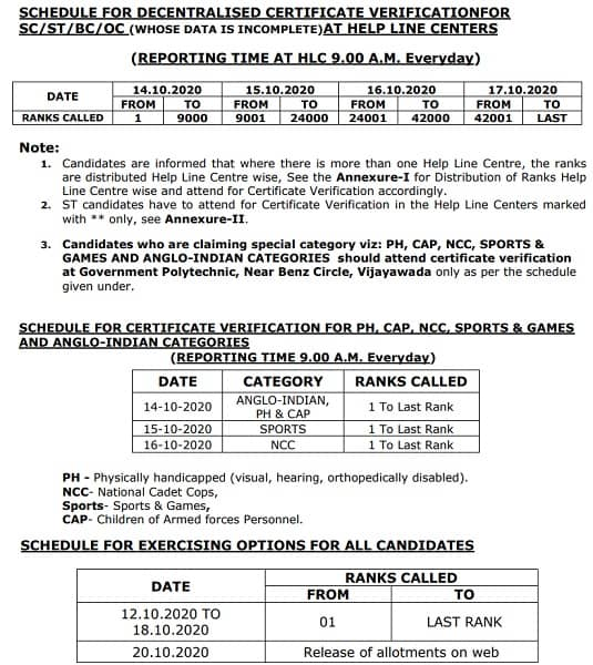 AP Polycet Counselling Dates 2020 appolycet.nic.in
