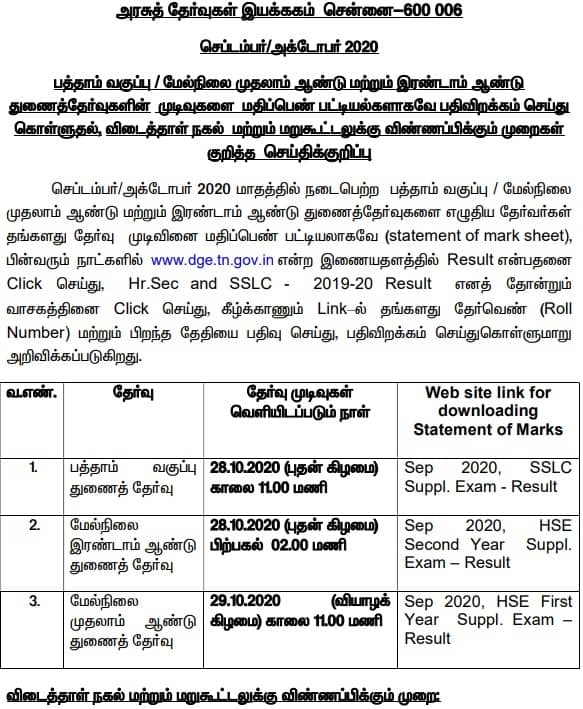 TN Supplementary Result September 2020