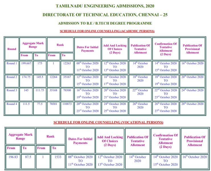 TNEA General Counselling 2020 Schedule