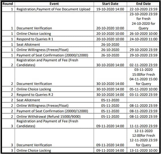 UPSEE Counselling 2020 Date, Registration, Fees Payment upsee.nic.in