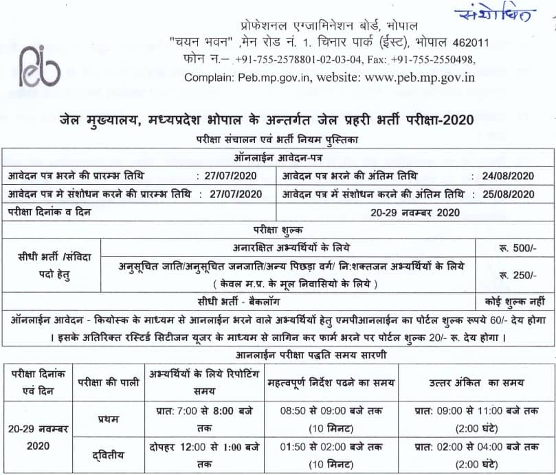 Jail Prahari Admit Card 2020