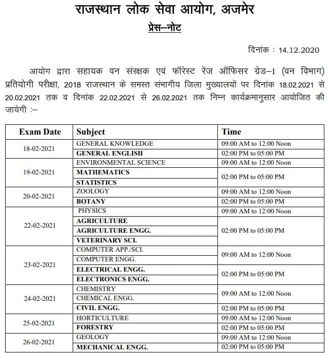 RPSC ACF Exam Date 2021 Admit Card