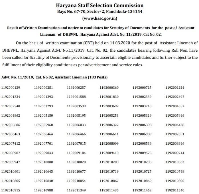 HSSC DHBVN ALM Result 2021