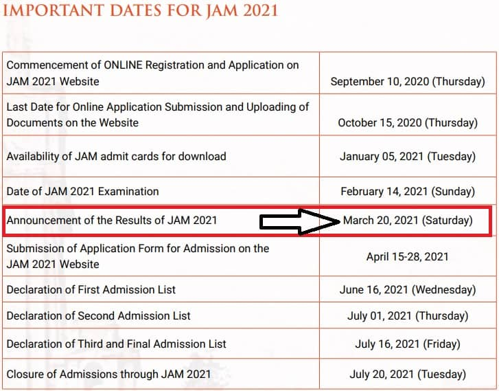 IIT JAM 2021 Result Date TIme