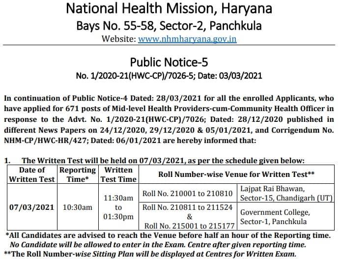 NHM Hayana CHO Admit Card 2021