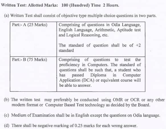 Odisha Police Constable Written Exam Syllabus 2021