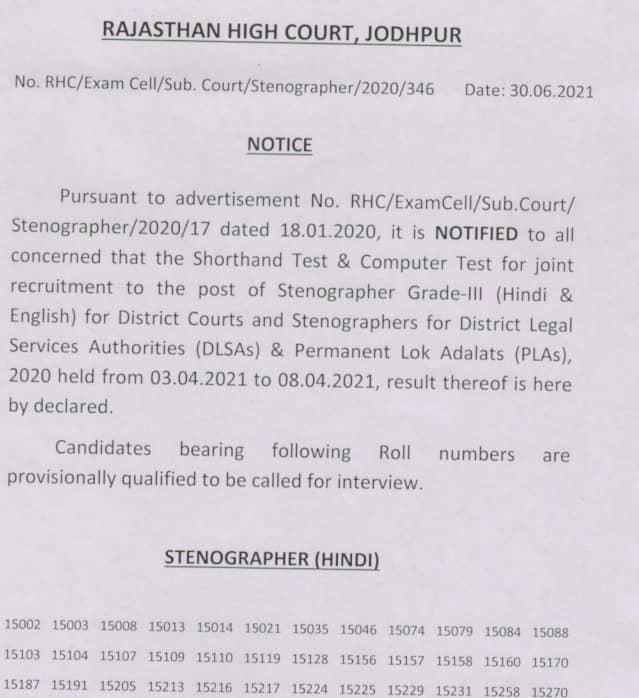 Rajasthan High Court Stenographer Result 2021