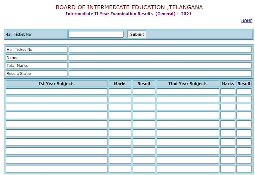 TS Inter 2nd Year Results 2021 General