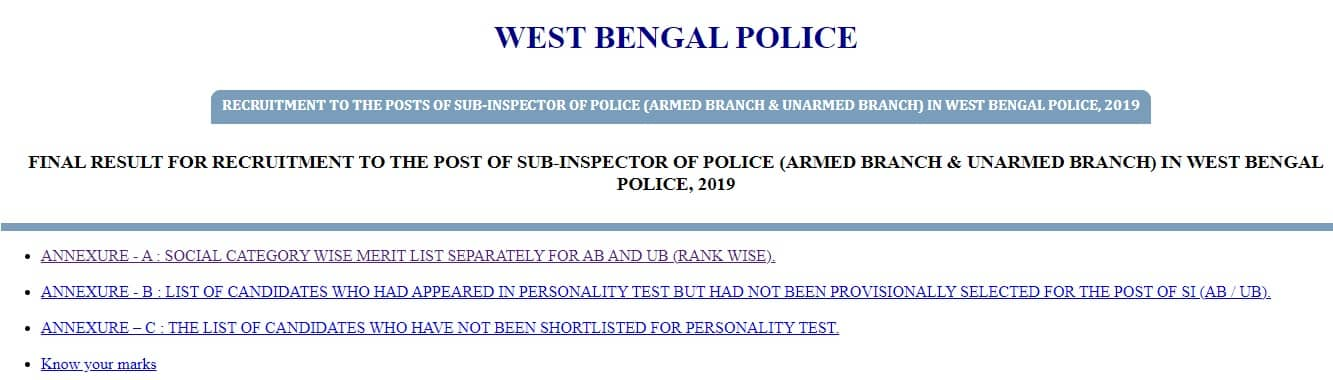 WB Police SI Result 2021 Final