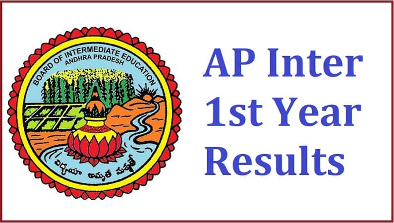 AP Inter 1st Year Results 2021 Date, First Year Manabadi Result