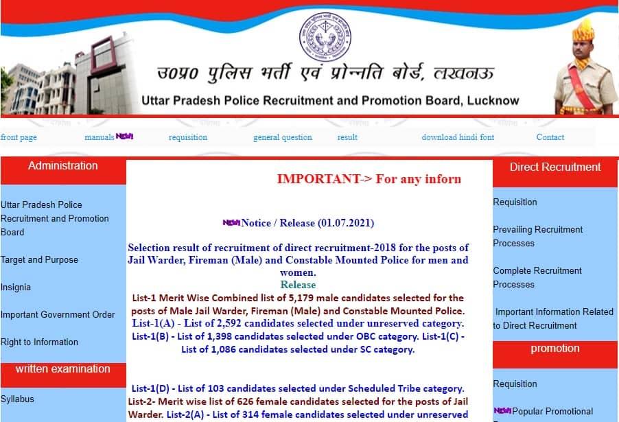 UP Police Jail Warder Final Result 2021