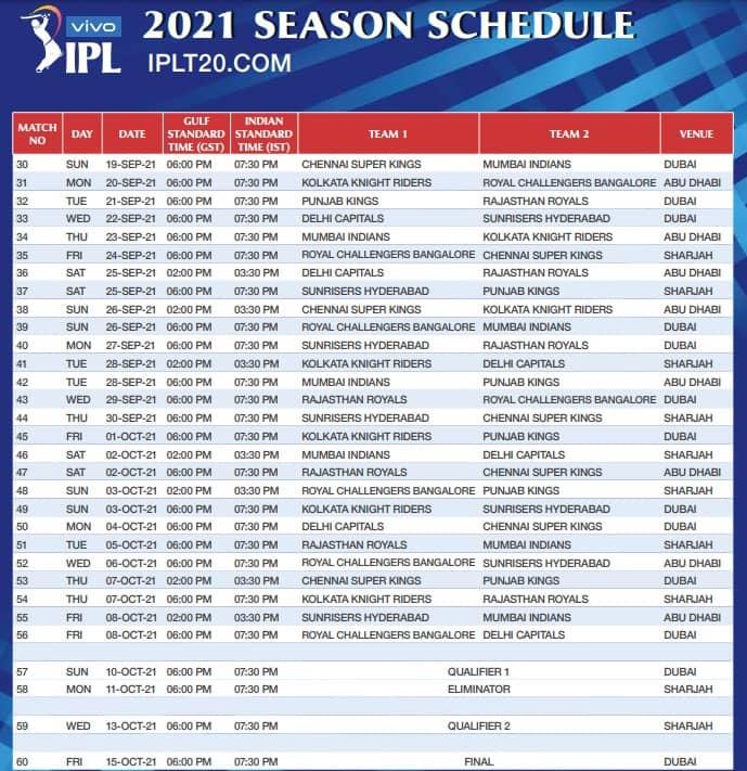 IPL 2021 New Schedule PDF Download